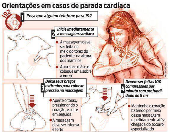 parada cardiaca